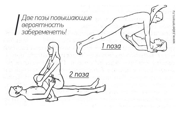 luchshaya-poza-v-pervom-sekse-bez-zachatiya